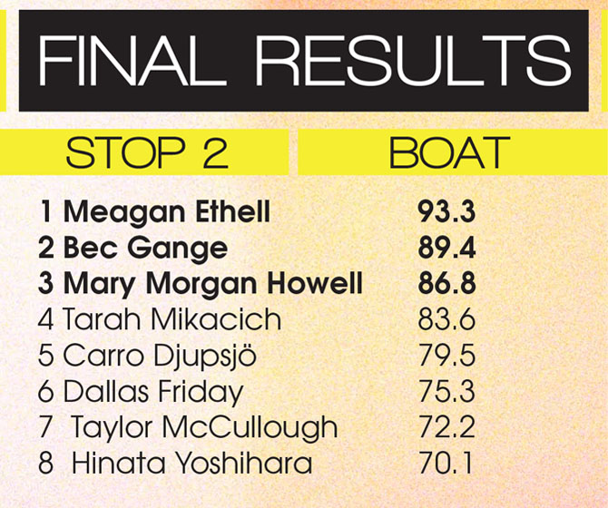 moxie-pro-boat-event-final-results